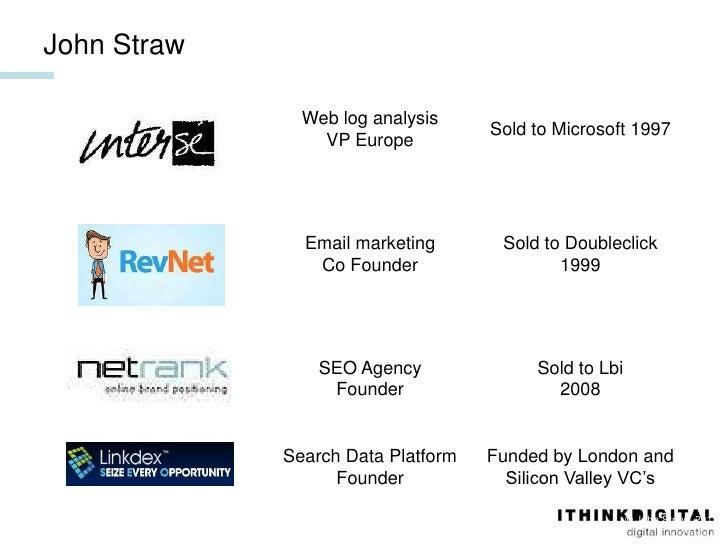 John Straw               Web log analysis                                    Sold to Microsoft 1997                 VP Eur...