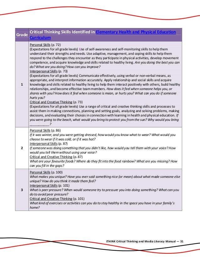 Critical Thinking Worksheets