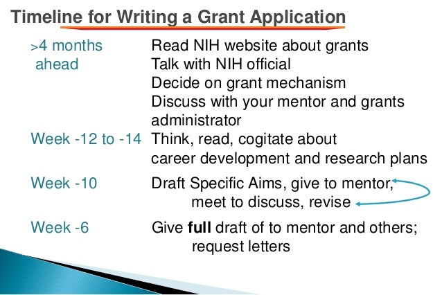 Timeline for Writing a Grant Application >4 months Read NIH website about grants ahead Talk with NIH official Decide on gr...