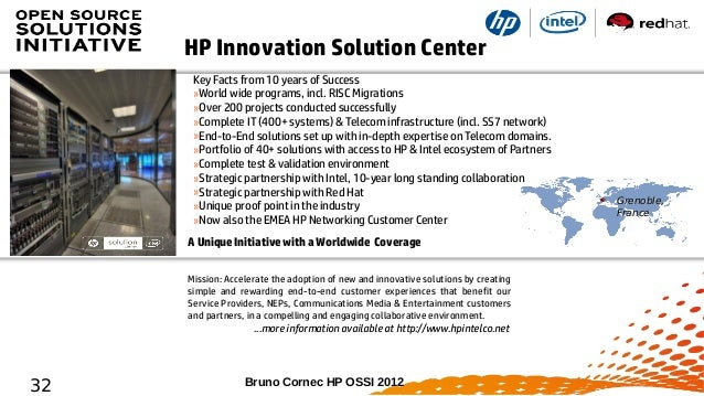 hewlett packard managing the implementation of radical change in it staffing systems and application Implementation advance planning document acs advanced computer systems amaes activity and management automated hpes hewlett-packard enterprise systems.