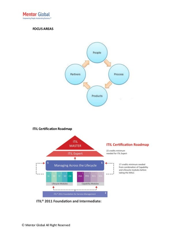 First Step Towards Service Management Itil 2011 Foundation
