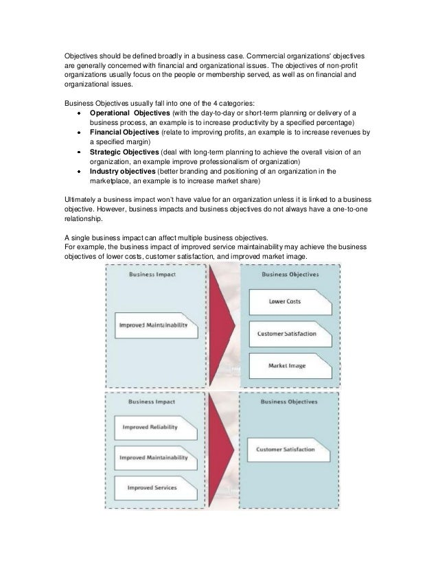 Itil 2011 foundation all volumes signed 33 objectives should be defined broadly in a business case wajeb Gallery
