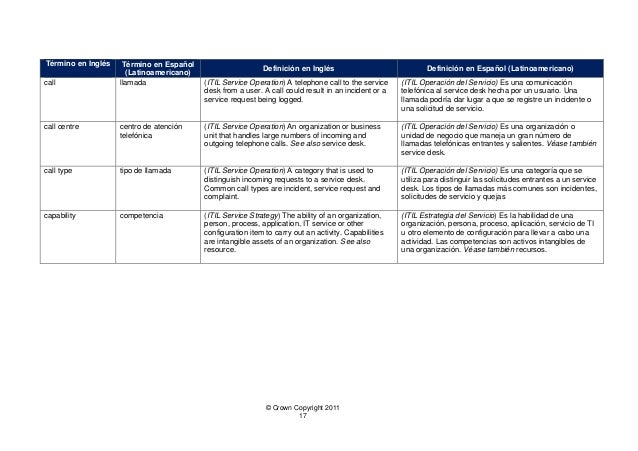 Security Technology - SecTech 2011