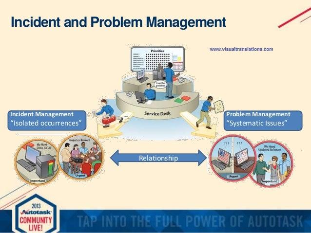 Problem Management: ITIL And Autotask: Incident & Problem Management
