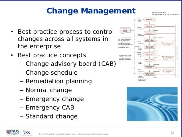 ITIL & CMMI for Services