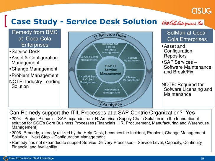 Improving IT Service Desk and Service Management Processes in