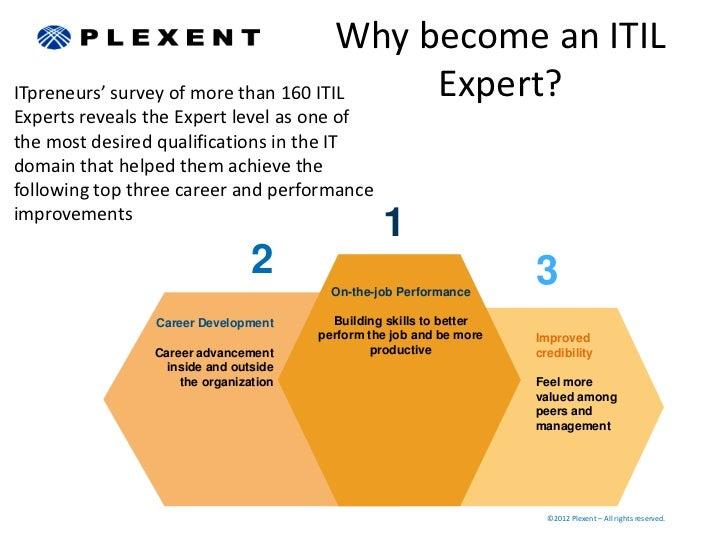 Itil Expert Certification Program