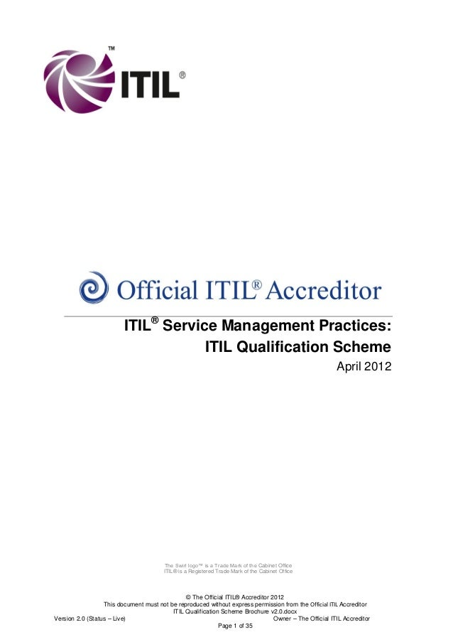 ITIL® Service Management Practices: ITIL Qualification Scheme April 2012  The Swirl logo™ is a Trade Mark of the Cabinet O...