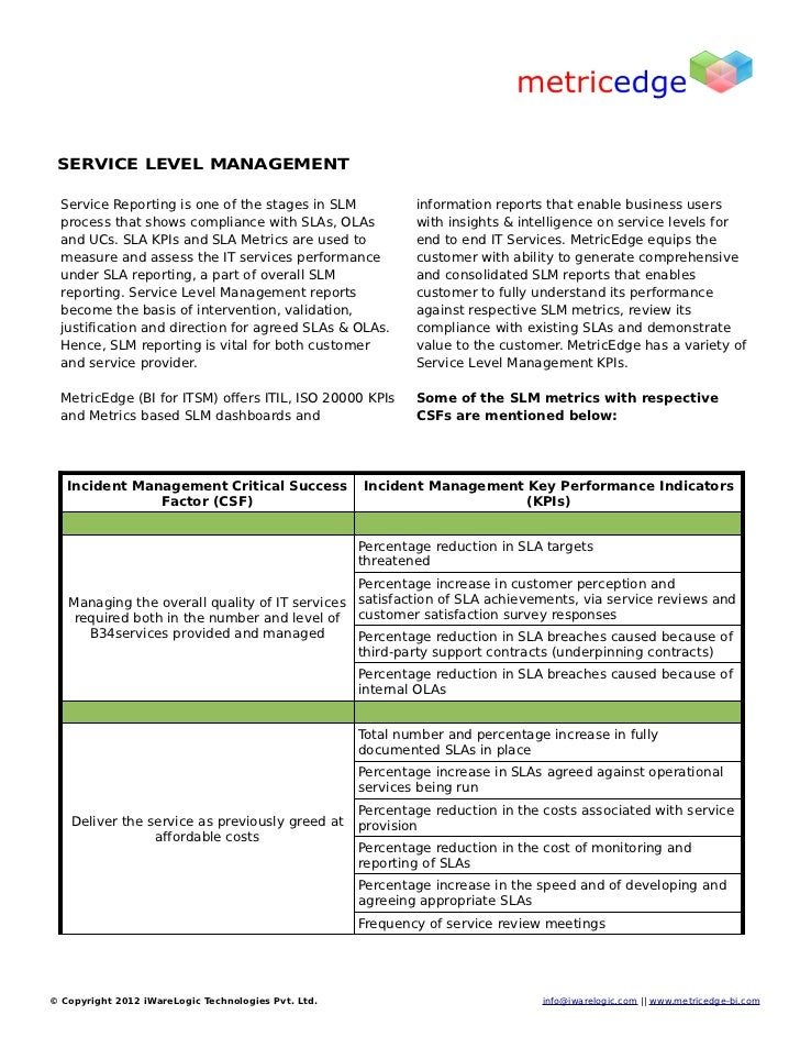 Agreement For Services Template