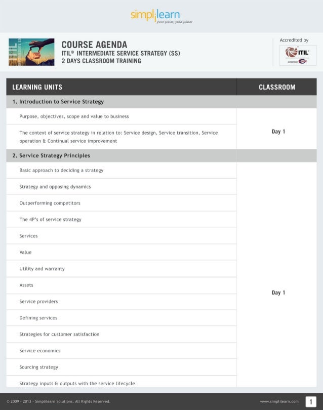 SS ITIL Intermediate Study Material Online
