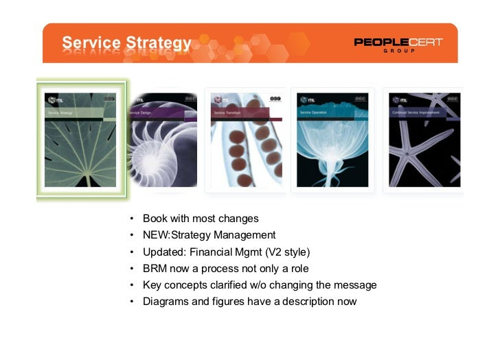 Service Strategy        •  Book with most changes        •  NEW:Strategy Management        •  Updated: Financial Mgmt (V2 ...