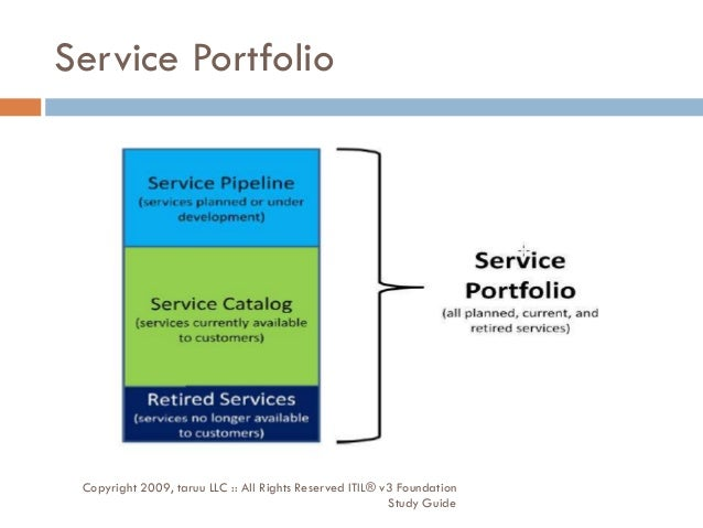 itil service strategy study guide Get your itil v3 foundation study guide it-service-lifecycle  the first phase of  itil's method to it service management is service strategy.