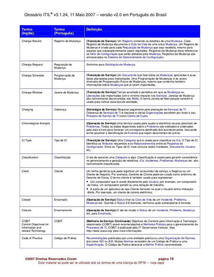 Glossário ITIL® v3.1.24, 11 Maio 2007 – versão v2.0 em Português do BrasilTermo                    Termo                 D...