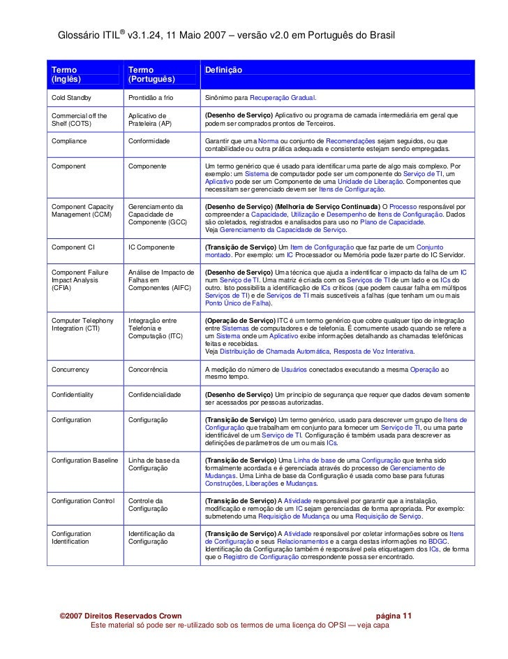 Glossário ITIL® v3.1.24, 11 Maio 2007 – versão v2.0 em Português do BrasilTermo                    Termo                  ...