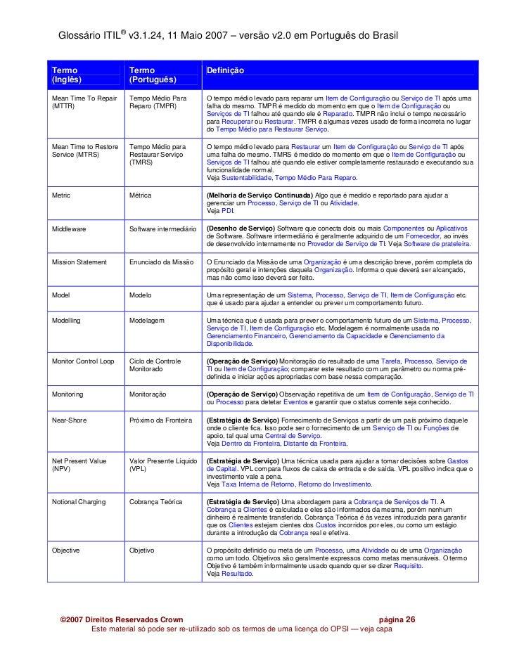 Glossário ITIL V3 em portugês