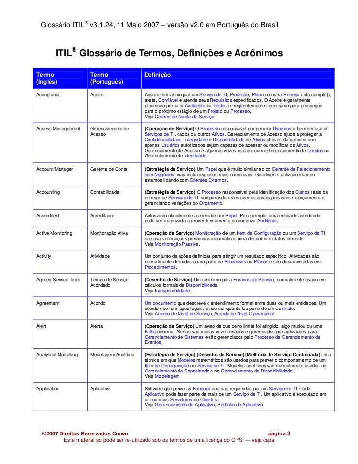 Glossário ITIL® v3.1.24, 11 Maio 2007 – versão v2.0 em Português do Brasil           ITIL® Glossário de Termos, Definições...