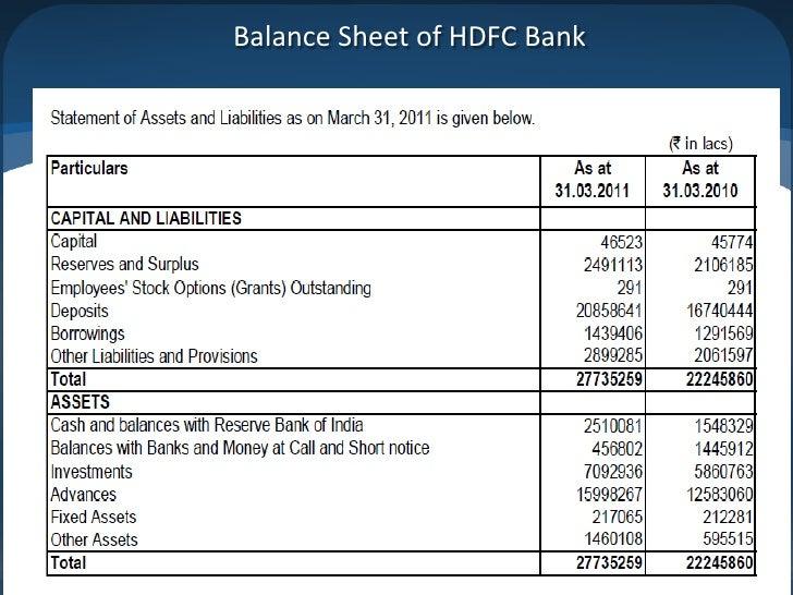 balance sheet of hdfc bank 2016-17