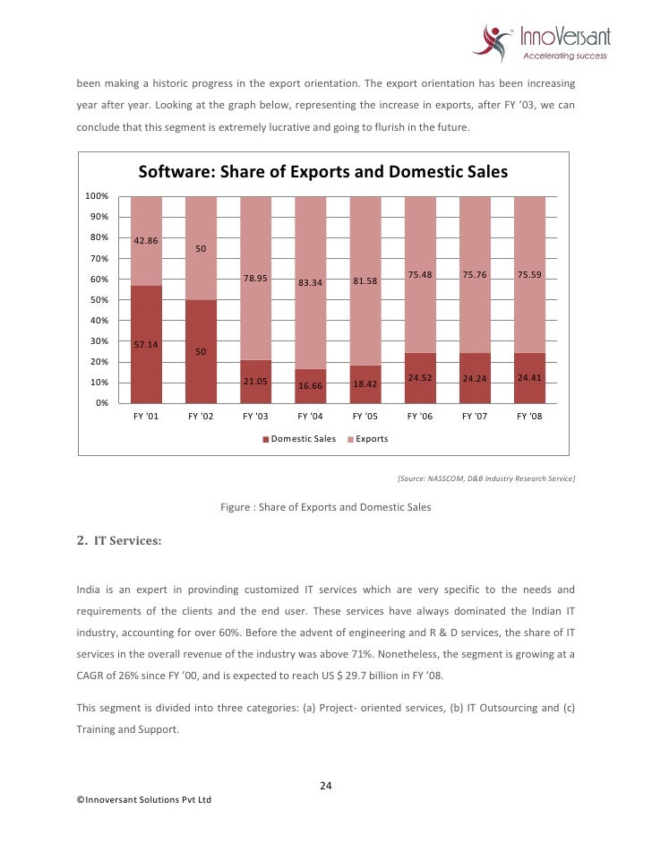 Indian software industry poised for strong revenue growth
