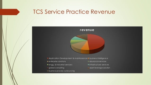 tcs retention strategies It talks about the hr policies in tcs,  tcs - reward system - detailed report  within the context of the organizations between strategies,culture and.