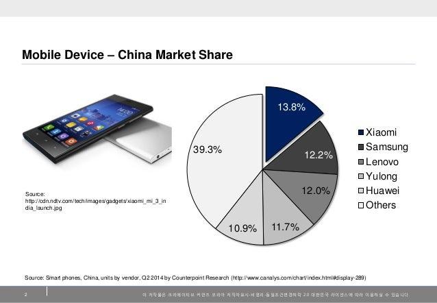 Top Technology Trend Slide 3