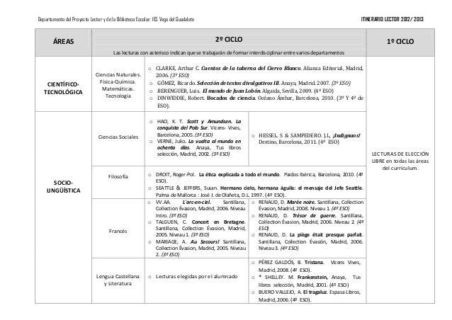 Departamento del Proyecto Lector y de la Biblioteca Escolar. IES Vega del Guadalete                                       ...