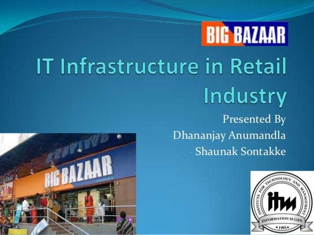 Presented By-Dhananjay Anumandla- Shaunak Sontakke