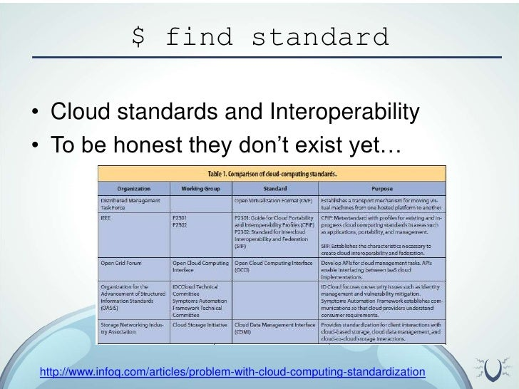 $ find standard<br />Cloud standards and Interoperability<br />To be honest they don't exist yet…<br />http://www.infoq.co...