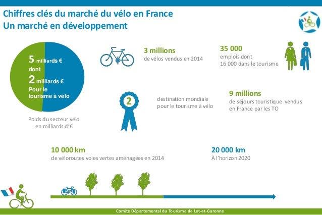 b6bd271d4ec0a ... Comité Départemental du Tourisme de Lot-et-Garonne  3.