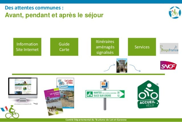 dadb3627bbb28 Itinérance à vélo en albret - EDUCTOUR 19