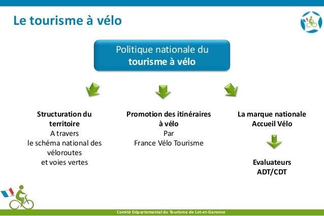 04d80842bfdd0 ... Comité Départemental du Tourisme de Lot-et-Garonne Information Site  Internet Guide Carte Itinéraires aménagés signalisés Services  7.