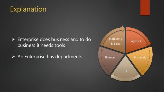 Explanation Logistics Production HR Finance Marketing & Sales  Enterprise does business and to do business it needs tools...