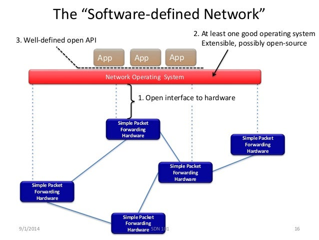 software defined networks This software-defined networking tutorial aims to better explain the emerging sdn technology to anyone interested in its adoption.
