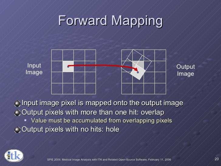 Forward Mapping <ul><li>Input image pixel is mapped onto the output image </li></ul><ul><li>Output pixels with more than o...