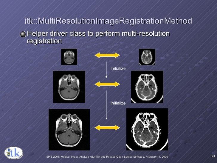 itk::MultiResolutionImageRegistrationMethod <ul><li>Helper driver class to perform multi-resolution registration </li></ul...