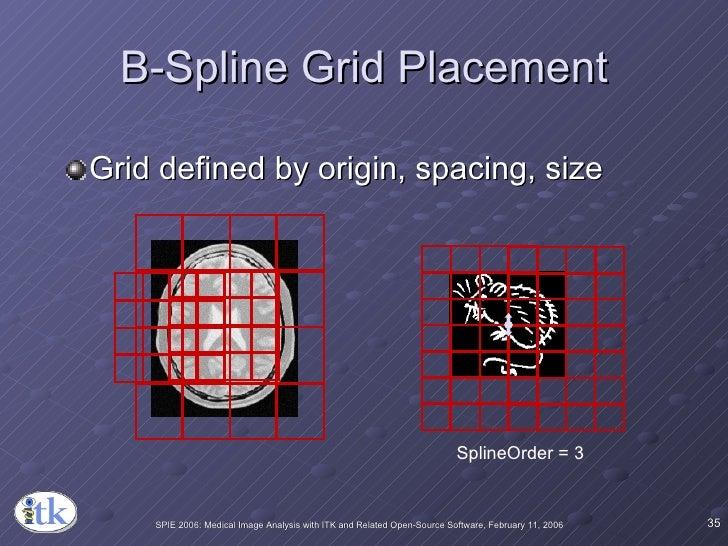 B-Spline Grid Placement <ul><li>Grid defined by origin, spacing, size </li></ul>SplineOrder = 3
