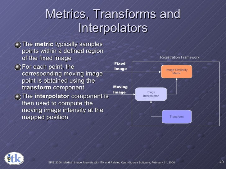 Metrics, Transforms and Interpolators <ul><li>The  metric  typically samples points within a defined region of the fixed i...