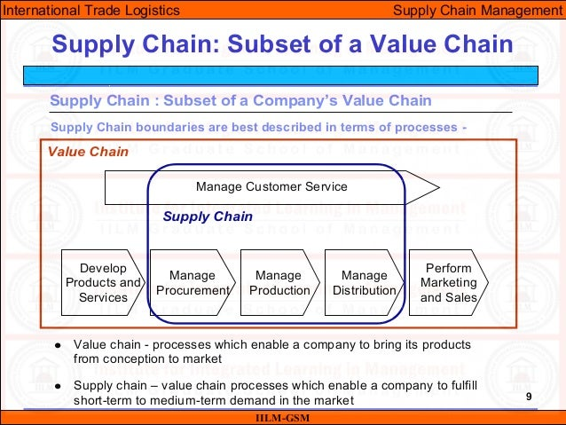supply chain management in ford motor company Transcript of mgt203 ford case study  ford motor company: supply chain  dell did a good job in supply chain management, ford can't totally copy dell's.