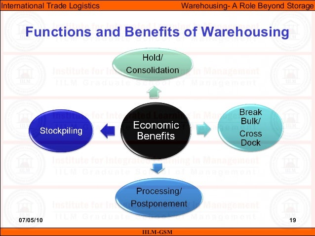 Image Result For Insurance Warehousea