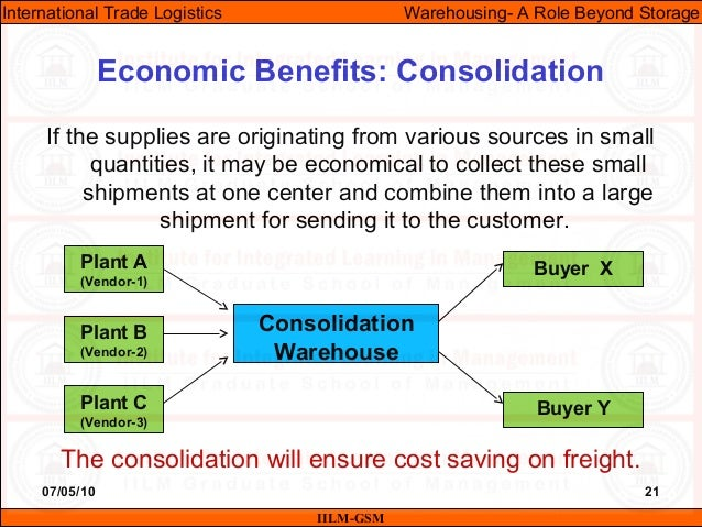 07/05/10 21 If the supplies are originating from various sources in small quantities, it may be economical to collect thes...