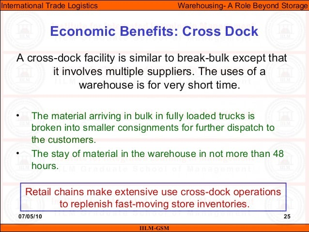 07/05/10 25 A cross-dock facility is similar to break-bulk except that it involves multiple suppliers. The uses of a wareh...