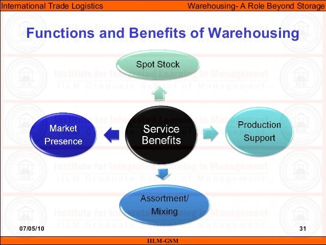 07/05/10 31 Functions and Benefits of Warehousing IILM-GSM International Trade Logistics Warehousing- A Role Beyond Storage
