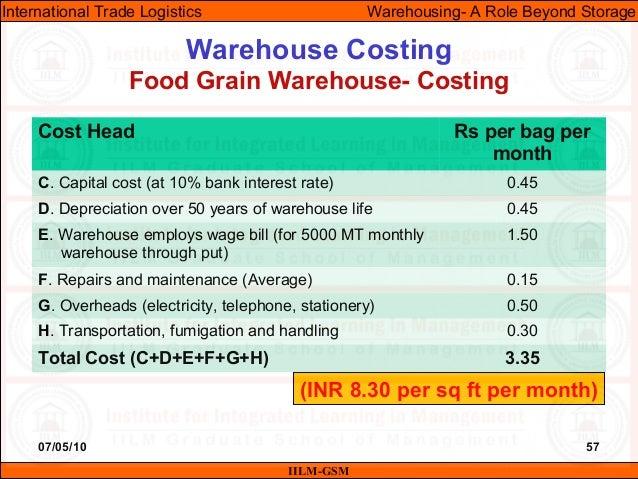 07/05/10 57 Warehouse Costing Food Grain Warehouse- Costing IILM-GSM International Trade Logistics Warehousing- A Role Bey...