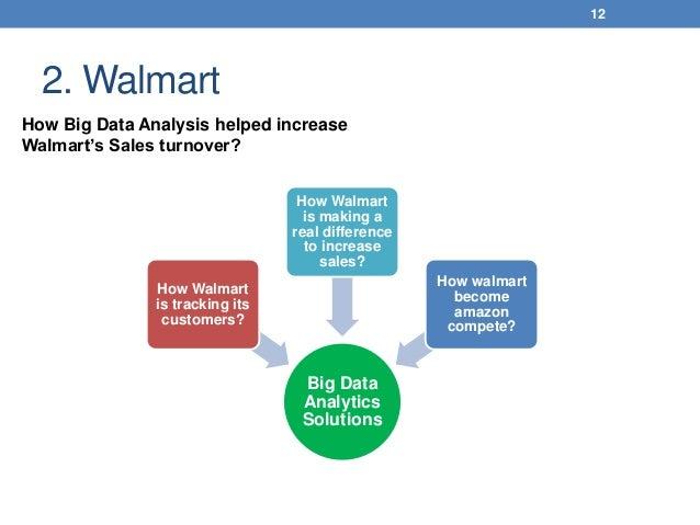 2. Walmart 12 How Big Data Analysis helped increase Walmart's Sales turnover? Big Data Analytics Solutions How Walmart is ...