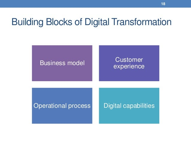 What S Digital Transformation