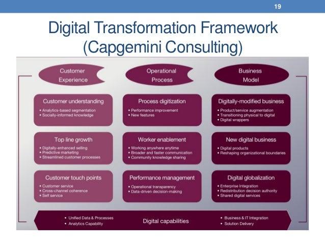 19 Digital Transformation Framework (Capgemini Consulting)
