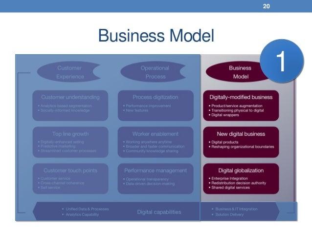 Business Model 20 1