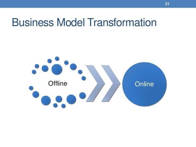 Business Model Transformation Offline Online 21