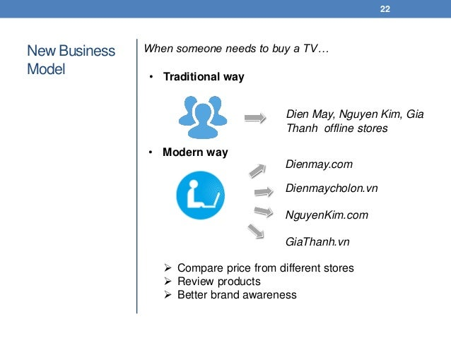 New Business Model 22 Dienmay.com Dienmaycholon.vn NguyenKim.com GiaThanh.vn When someone needs to buy a TV…  Compare pri...