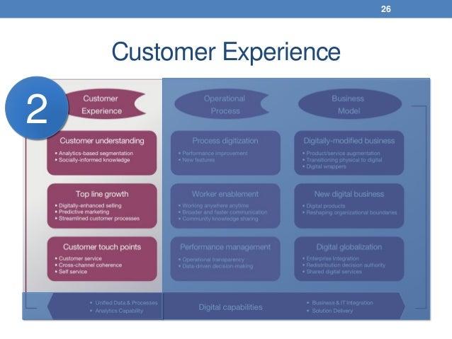 Customer Experience 26 2