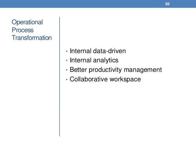 Operational Process Transformation • Internal data-driven • Internal analytics • Better productivity management • Collabor...